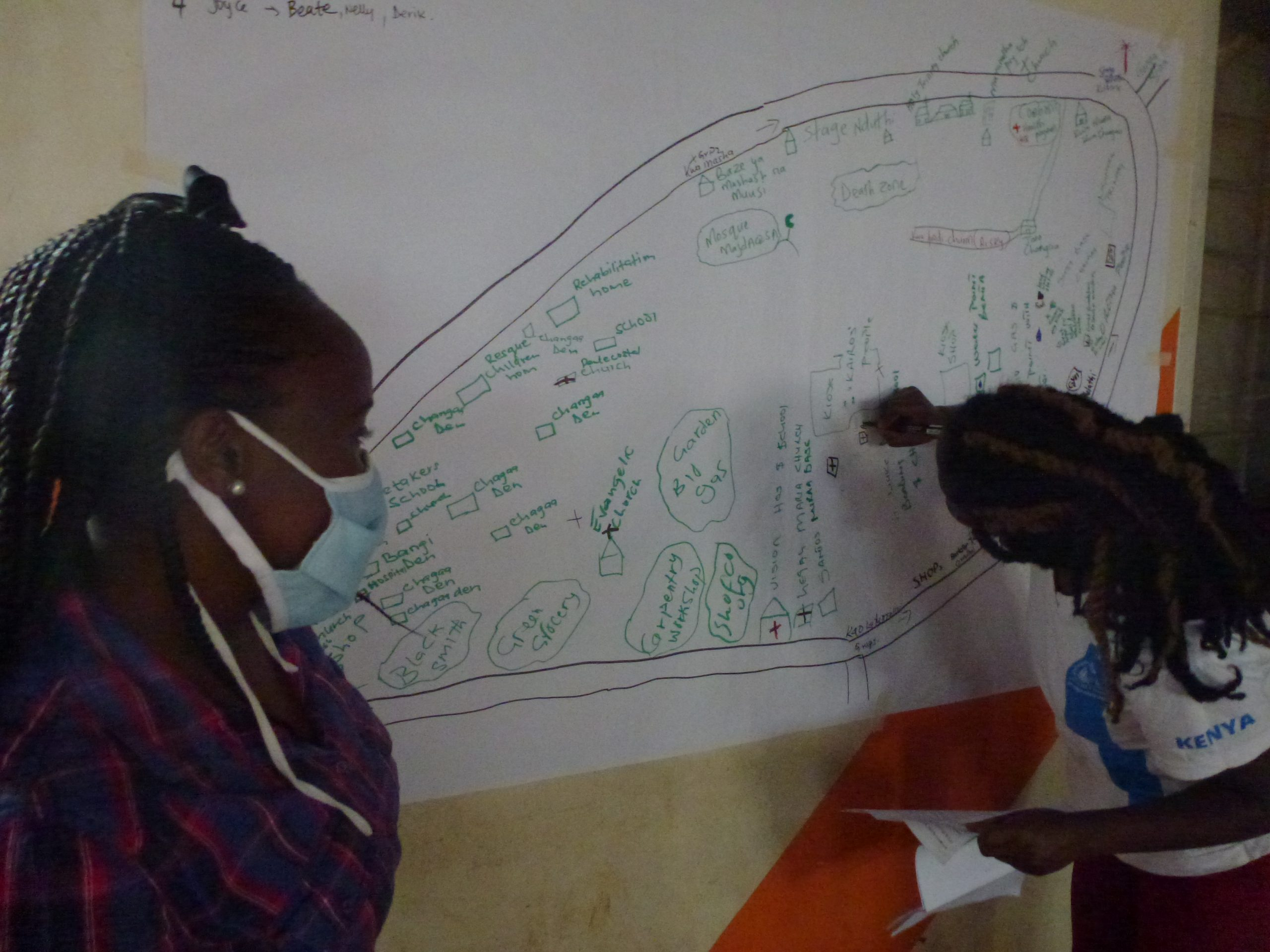 Doing Community Based Participatory Research in Kenya